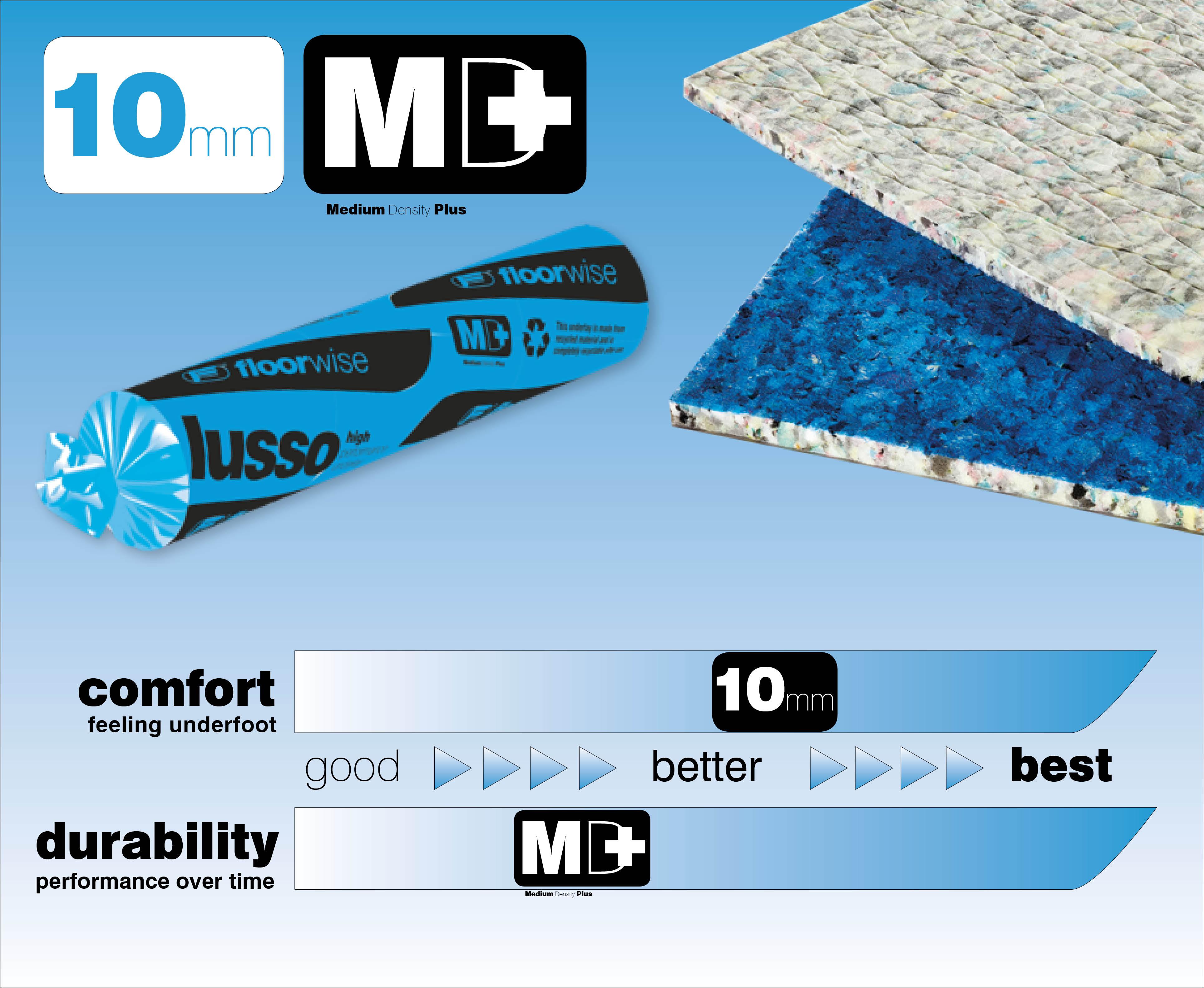 Floorwise Lusso Underlay