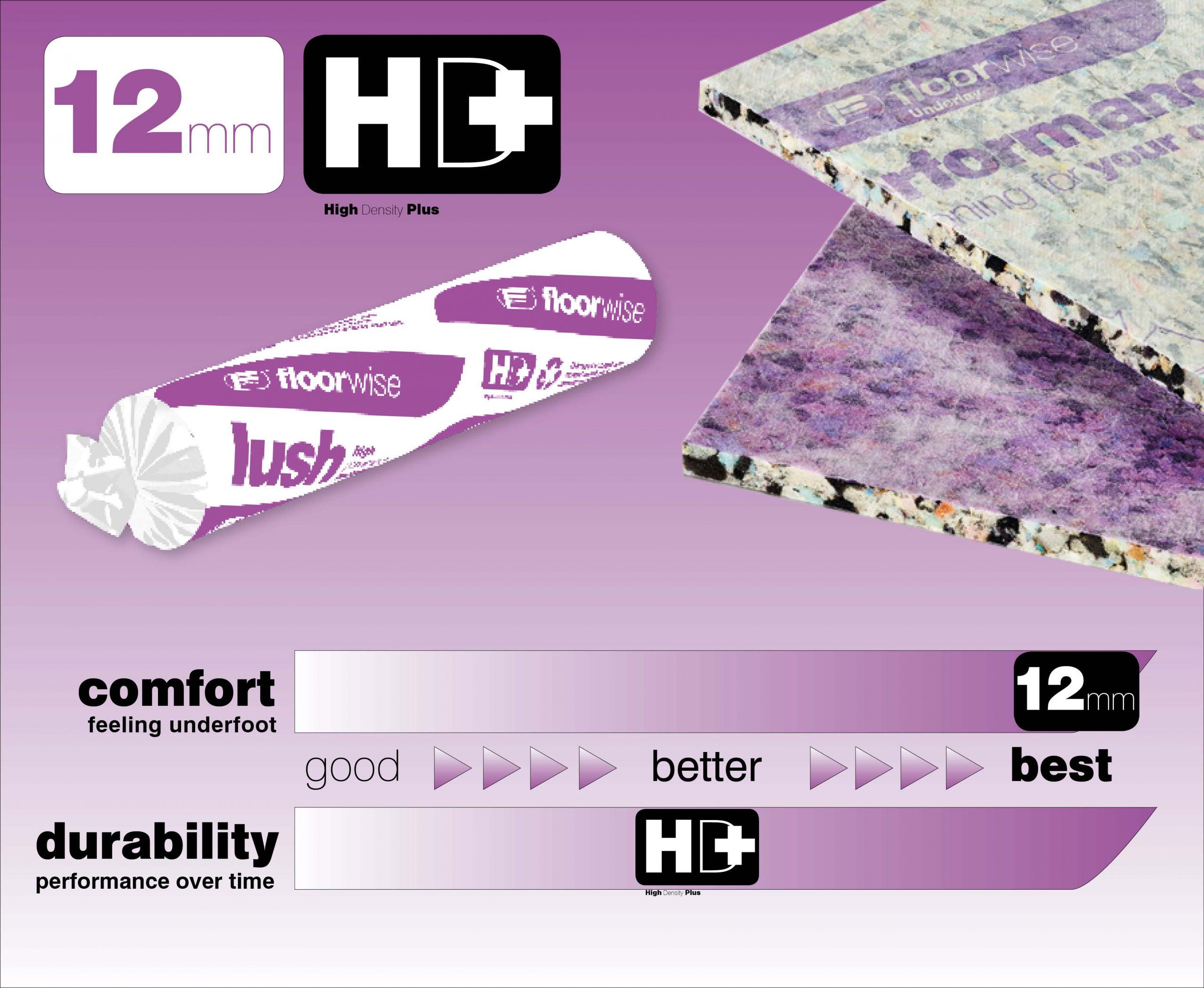 Floorwise Lush Underlay Floorwise